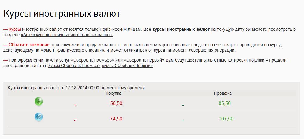 курс драгоценных металлов на сегодня сбербанк брянск Русский балет
