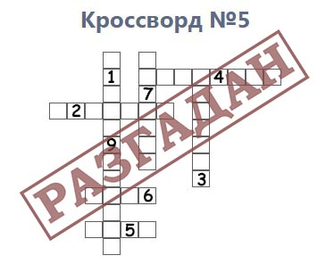 kros5y